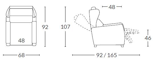 medidas-sillon-relax-manual-madrid